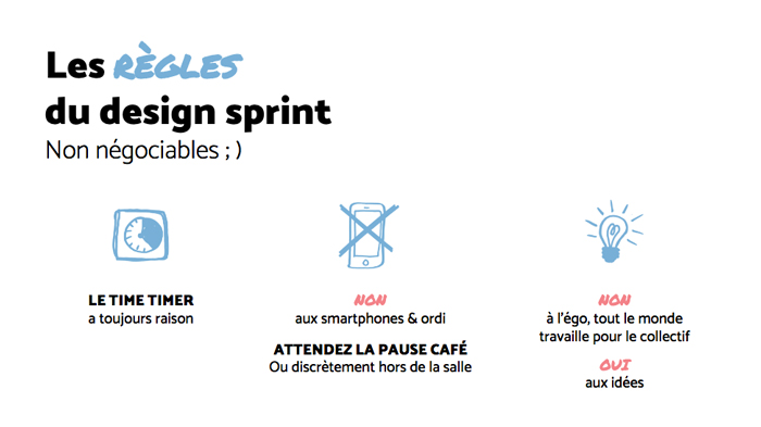 regles design sprint