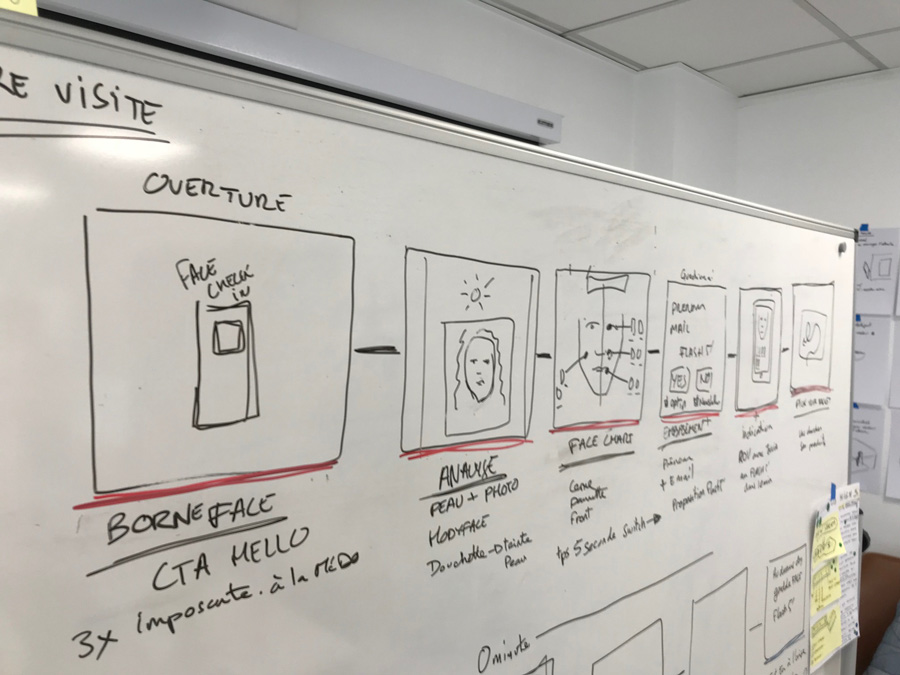 design sprint storyboard