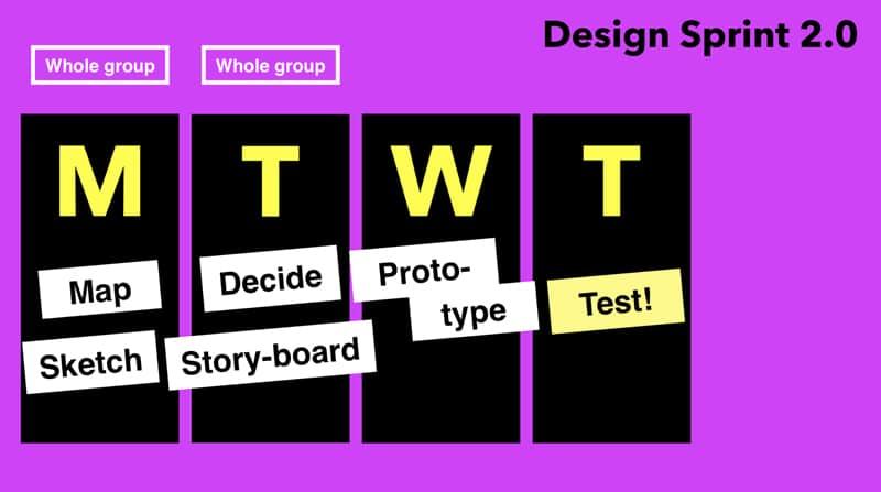design-sprint-2-0