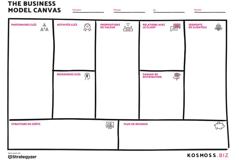 Business-model-canvas-KOSMOSS